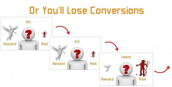 Lost Website Conversions